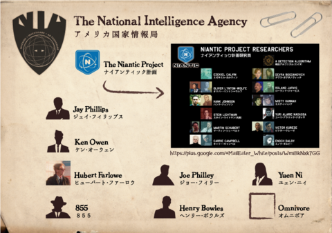 【ざっくりキャラクター紹介】NIA・国家情報局【基本資料】