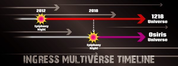 Ingress Multiverse Timeline.png