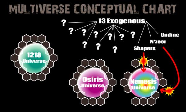 multiverse_chart_tess.png